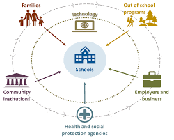 HERE'S A LIST OF SOME OF THE REASONS WHY CHOOSING A PRIVATE SCHOOL-click42