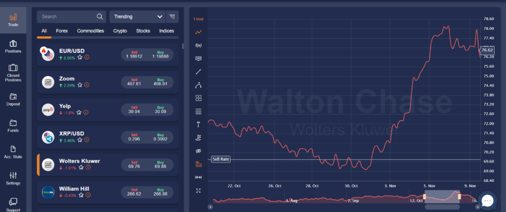 WaltonChase review - Cick42