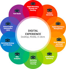 What is Digital Customer Experience-click42