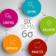 process intelligence six sigma