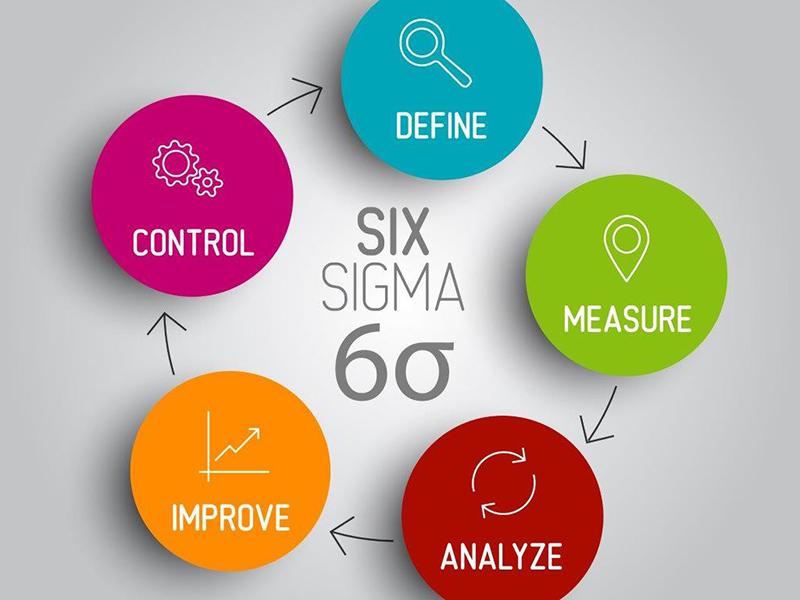 process intelligence six sigma
