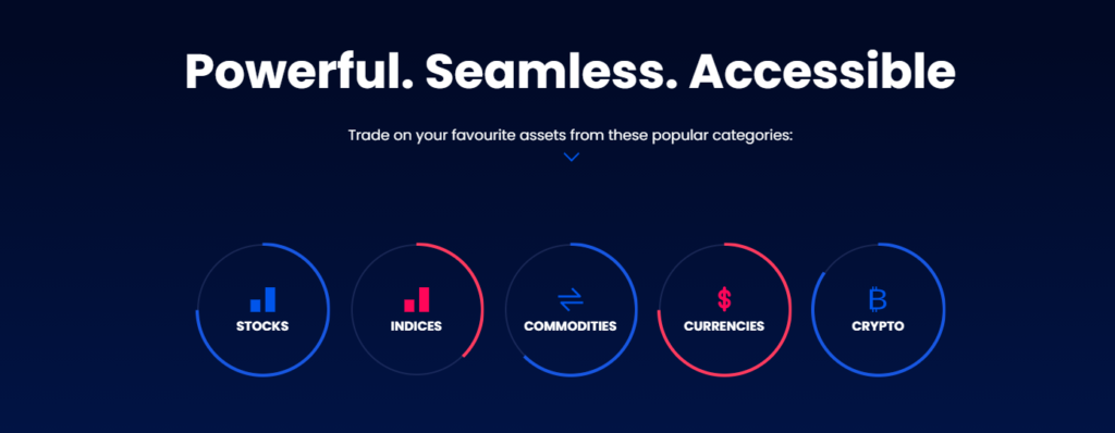 Trade Experience - stockscm.com - Click42