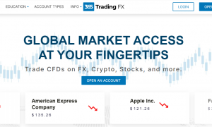 365TradingFX Review 2021 – Does this broker match up to expectations (www.365tradingfx.com) - Click42
