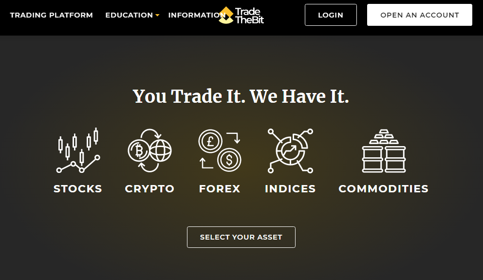 Tools and Instruments - Trade the Bit Review 2021